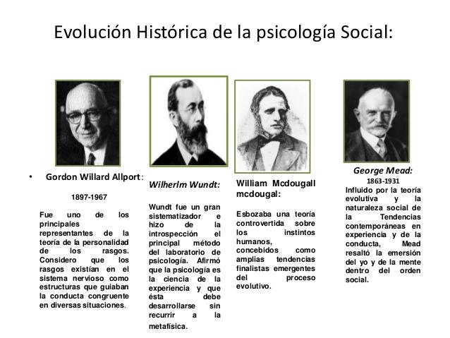 Evolución histórica de la psicología por Fanny JemWong